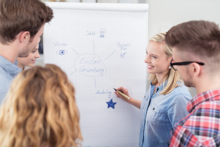 Cheerful Female Team Leader Presenting a Conceptual Business Diagram on a White Poster to the Group. Stock Photo