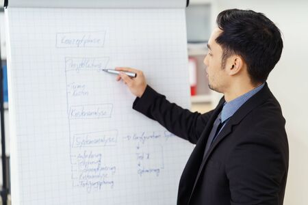 office presentation: Asian businessman working on a presentation standing writing on a diagram on a flip chart with a marker pen