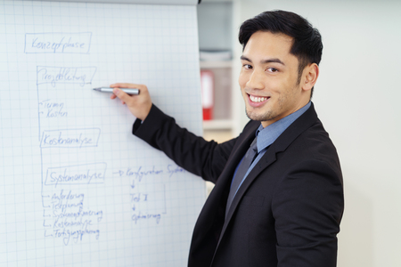 Smiling successful young Asian businessman doing a presentation standing writing with a marker pen on a flip chart