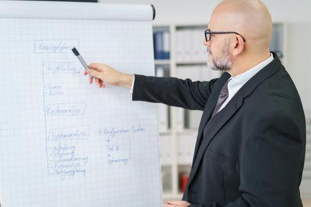 Vue latérale d'un homme d'affaires célibataire maturité avec de la barbe, des lunettes et de la tête chauve en montrant un grand tableau avec un marqueur Banque d'images