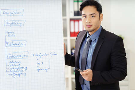 flip chart: Serious Asian businessman giving a presentation standing in front of a flip chart with handwritten notes
