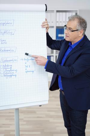 jefe de equipo o encargado que da una presentación o en la casa de formación de pie delante de un rotafolio que señala en las notas escritas a mano mientras explica algo