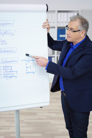 Team leader or manager giving a presentation or in house training standing in front of a flip chart pointing at handwritten notes as he explains something