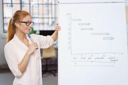 Jeune femme d'affaires faisant une présentation debout à côté d'un tableau de conférence regardant ses notes pensivement