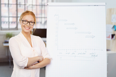 flip chart: Smiling confident young businesswoman standing with folded arms alongside a flip chart with handwritten notes as she gives a presentation