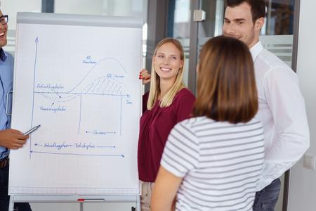 Dedicado joven equipo de negocios que tiene una reunión de pie agrupados en torno a un rotafolio discutir notas manuscritas y diagrama