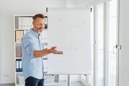 El empresario dando una presentación o una conferencia de formación en la casa de pie junto a un rotafolio gesticulando con la mano