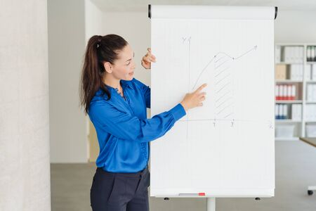 Young businesswoman giving a presentation or brainstorming with her team pointing to a flip chart with analytical graph in a high key office