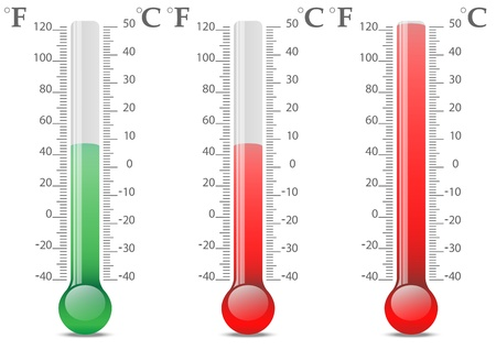 clinical thermometer: Thermometer