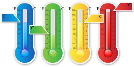 Termometer papper Illustration
