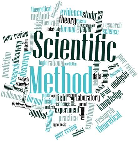 ipotesi: Word cloud astratto per il metodo scientifico con tag correlati e termini
