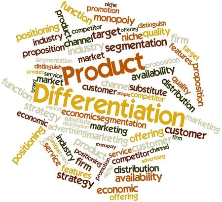 posicionamiento de marca: Nube palabra abstracta para la diferenciación de productos con etiquetas y términos relacionados