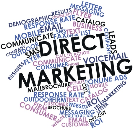Abstract word cloud for Direct Marketing with related tags and terms photo
