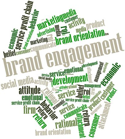 Abstract word cloud for Brand Engagement with related tags and terms photo