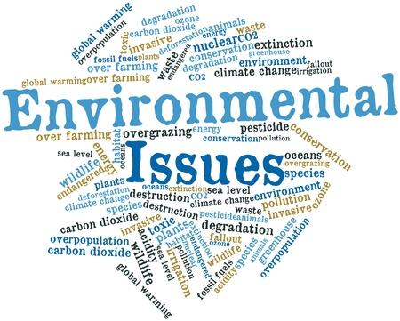 calentamiento global: Nube palabra abstracta para las cuestiones medioambientales en las etiquetas y términos relacionados