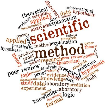 Abstract woordwolk voor wetenschappelijke methode met bijbehorende labels en termen