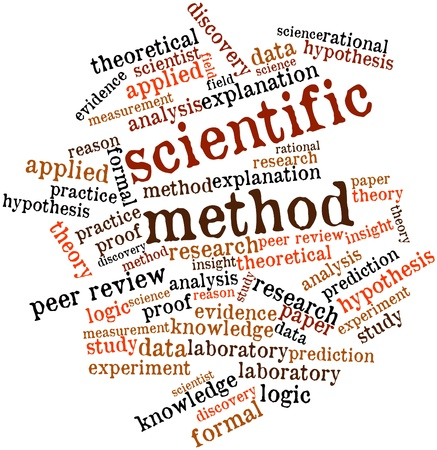 theory: Abstract word cloud for Scientific Method with related tags and terms Stock Photo