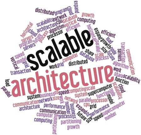 Abstract word cloud for Scalable Architecture with related tags and terms photo