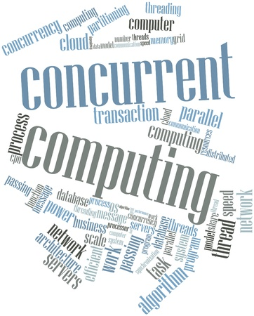 Abstract word cloud for Concurrent Computing with related tags and terms photo