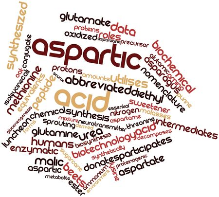 Abstract word cloud for Aspartic acid with related tags and terms Stock Photo - 15995859