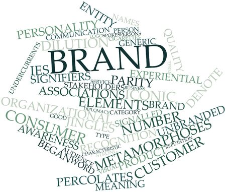 familiarity: Abstract word cloud for Brand with related tags and terms Stock Photo