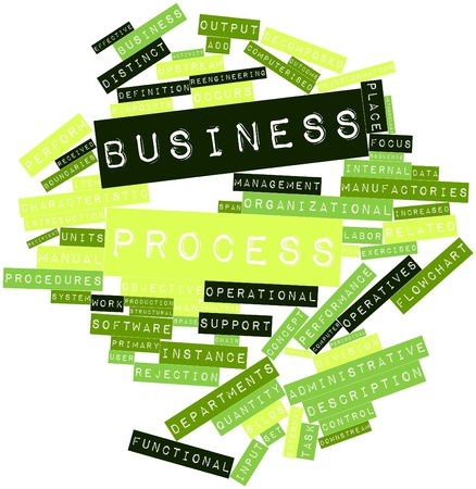 business process: Abstract word cloud for Business process with related tags and terms