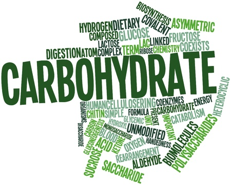 pathogenesis: Abstract word cloud for Carbohydrate with related tags and terms