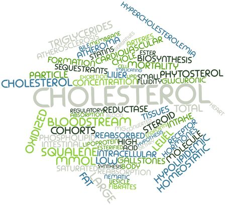 precursor: Abstract word cloud for Cholesterol with related tags and terms