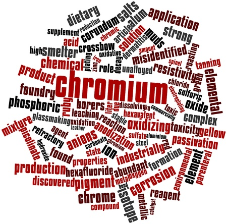 resistivity: Abstract word cloud for Chromium with related tags and terms