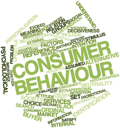 Abstract word cloud for Consumer behaviour with related tags and terms photo