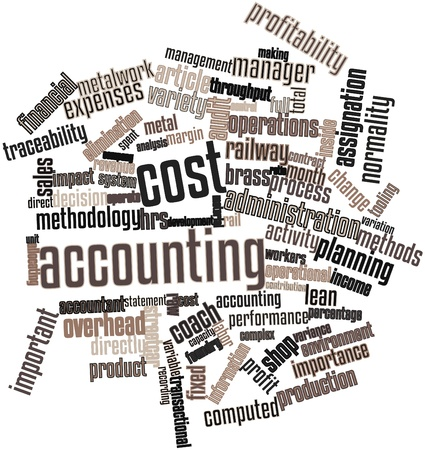 raw material: Abstract word cloud for Cost accounting with related tags and terms