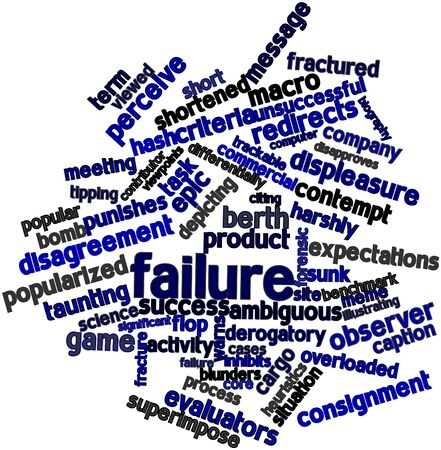 overloaded: Abstract word cloud for Failure with related tags and terms