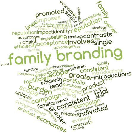 advantages: Abstract word cloud for Family branding with related tags and terms Stock Photo