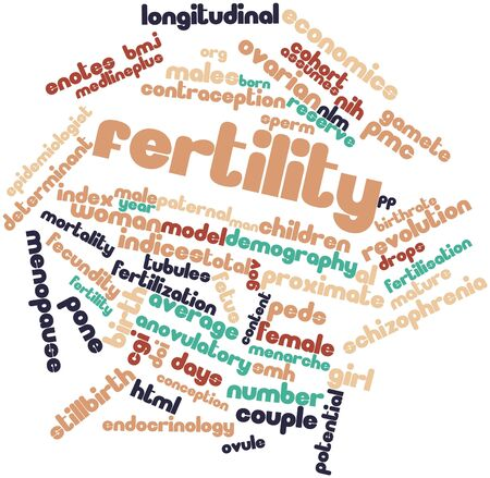 determinant: Abstract word cloud for Fertility with related tags and terms