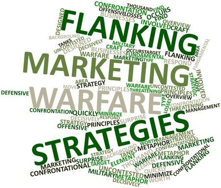 confrontational: Abstract word cloud for Flanking marketing warfare strategies with related tags and terms Stock Photo