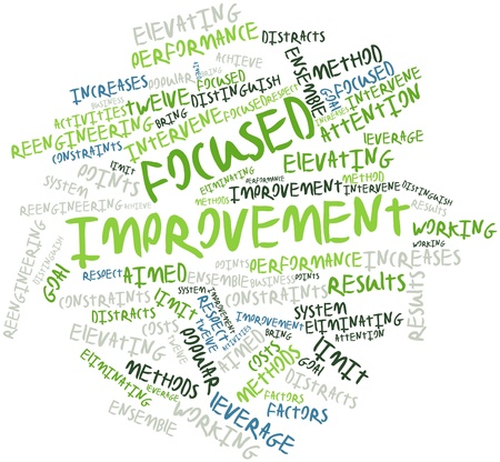 leverage: Abstract word cloud for Focused improvement with related tags and terms