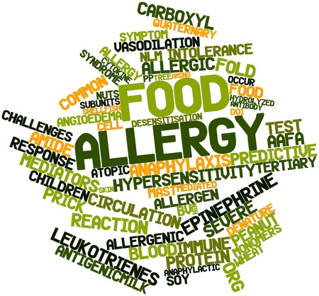 reactivity: Abstract word cloud for Food allergy with related tags and terms