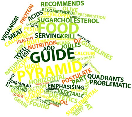 krill: Abstract word cloud for Food guide pyramid with related tags and terms