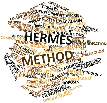 tailored: Abstract word cloud for HERMES method with related tags and terms