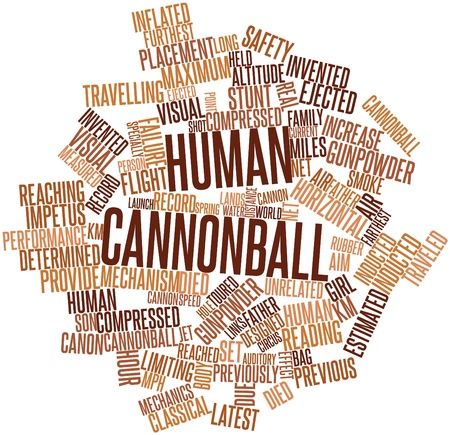 Abstract word cloud for Human cannonball with related tags and terms