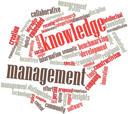 unstructured: Abstract word cloud for Knowledge management with related tags and terms