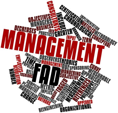 determinant: Abstract word cloud for Management fad with related tags and terms