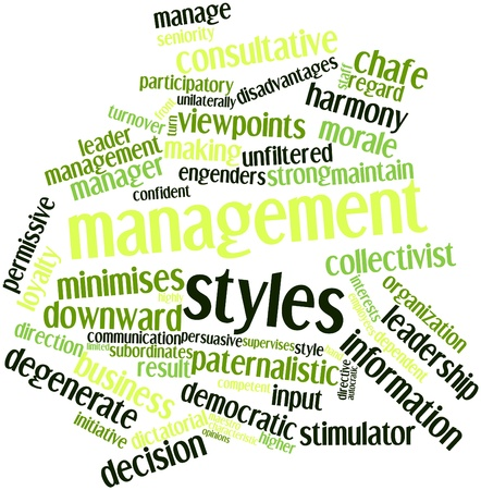 chafe: Abstract word cloud for Management styles with related tags and terms
