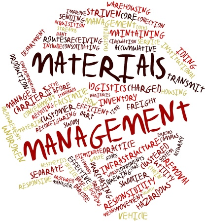 material: Abstract word cloud for Materials management with related tags and terms