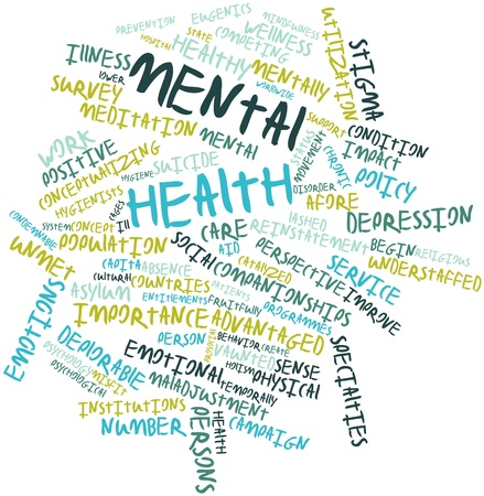 utilization: Abstract word cloud for Mental health with related tags and terms