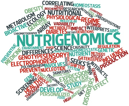 folate: Abstract word cloud for Nutrigenomics with related tags and terms