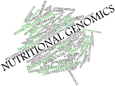 intake: Abstract word cloud for Nutritional genomics with related tags and terms