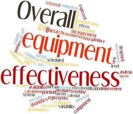 Abstract word cloud for Overall equipment effectiveness with related tags and terms Stock Photo - 15995757