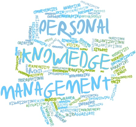 interviewing: Abstract word cloud for Personal knowledge management with related tags and terms