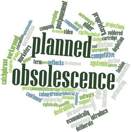 continued: Abstract word cloud for Planned obsolescence with related tags and terms